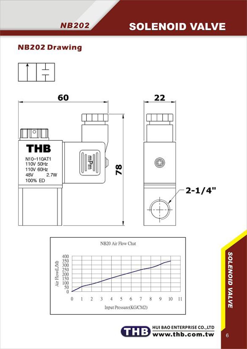 PG5-TT2