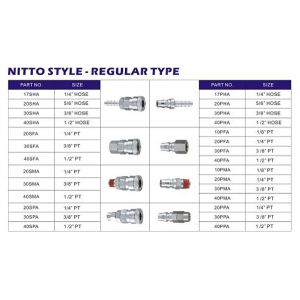 Nitto Style-Regular Type, Nitto Style-Regular Type malaysia, Nitto Style-Regular Type supplier malaysia, Nitto Style-Regular Type sourcing malaysia.